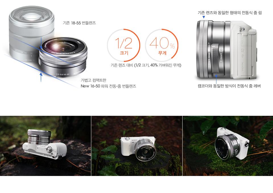 기존 렌즈 대비 (1/2 크기, 40% 가벼워진 무게), 캠코더와 동일한 방식이 전동식 줌 레버, 기존 렌즈와 동일한 형태의 전동식 줌 링